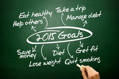 Hand drawn 2015 Goals flow chart, business concept on blackboard Royalty Free Stock Images