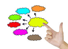 Hand drawn graphics or diagram symbols to input information conc Stock Photos
