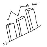 Hand drawn a graphics graph to top point growing data to concept. Of profit in business on white background Stock Photos