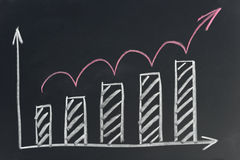 Hand drawn growth forecast Royalty Free Stock Image