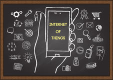 Hand drawn icons of internet of things, mobile marketing or digital marketing concept on chalkboard Royalty Free Stock Images