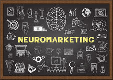Hand drawn icons about NEUROMARKETING on chalkboard Stock Photography