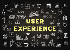 Hand drawn icons about USER EXPERIENCE on chalkboard - Stock  Royalty Free Stock Photography