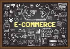 Hand drawn info graphic on chalkboard with E commerce concept. Stock Image