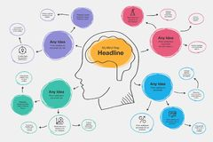 Hand drawn infographic for mind map visualization template with head and brain as a main symbol. Colorful circles and icons. Easy to use for your design or vector illustration