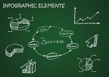 Hand drawn infographics collection Royalty Free Stock Photography