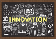 Hand drawn INNOVATION on chalkboard. Business plan Royalty Free Stock Photos