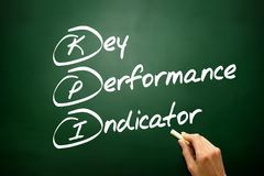 Hand drawn Key Performance Indicator (kpi) concept, business str Royalty Free Stock Image