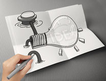 Hand drawn light bulb with IDEA word Stock Photography