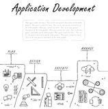 Hand drawn line vector doodle of concept of application Stock Images