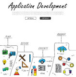 Hand drawn line vector doodle of concept of application. Development. also represents its life cycle with planning, designing, execution or coding and managing Stock Images