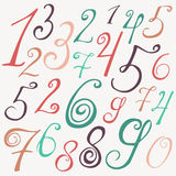 Hand drawn numbers. Vector sketch illustration isolated on white background. Made in Royalty Free Illustration
