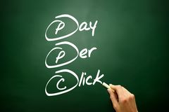 Hand drawn Pay per click PPC concept, business strategy on black Royalty Free Stock Photos
