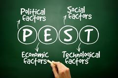 Hand drawn PEST Business analysis concept on blackboard Stock Image