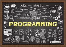 Hand drawn about programming on chalkboard. Royalty Free Stock Photos