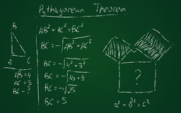 Hand drawn pythagorean theorem Stock Photos