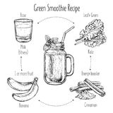 Hand drawn recipe of green smoothie with fruits. Fresh beverage for healthy life, diets. Vector illustration for greeting cards, m. Agazine, cafe and restaurant vector illustration