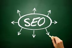 Hand drawn SEO arrows direction concept, business strategy on bl Royalty Free Stock Photos