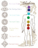 Hand Drawn Set With Chakras And Human Silhouette. Royalty Free Stock Photo
