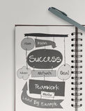 Hand drawn SUCCESS business diagram Stock Photo