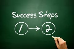 Hand drawn Success Steps (2) concept, business strategy Stock Image