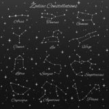 Hand drawn vector zodiac constellations set of 12 signs. Aries, taurus, gemini, cancer, leo, virgo, libra, scorpio, sagittarius, capricorn, aquarius and pisces stock illustration