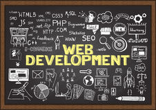 Hand drawn WEB DEVELOPMENT on chalkboard. Royalty Free Stock Image