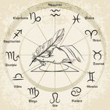 Hand drawn zodiac icons. Set. Fish and pisces, scorpio and aquarius, aries and virgo, vector illustration stock illustration
