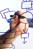 Hand draws block diagram on transparent glass royalty free stock photography