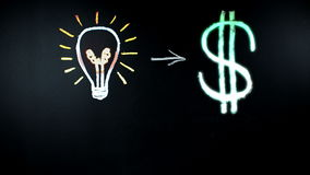 Hand draws chalk on a blackboard. Why not convert idea into money? Time lapse. Hand draws chalk on a blackboard. Why not convert the idea into money. Scribing stock footage