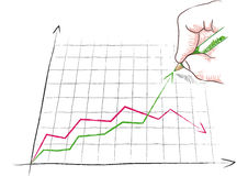 Hand draws a graph Royalty Free Stock Photo