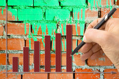 Hand draws a growing graph against a brick wall Royalty Free Stock Image