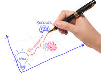 Hand draws idea for develop business to success Royalty Free Stock Photography