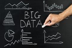 Hand-drog diagram och stora data smsar på svart tavla Arkivbilder