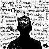 Hand drog mänskligt huvud- och vetenskapssymboler Arkivfoto
