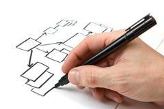 hand för blockdiagramteckning arkivbilder