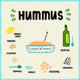 Hand för kokkonst för Hummus receptillustration som traditionell arabisk dras i tecknad filmstil stock illustrationer