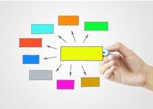 Hand getrokken grafiek of diagramsymbolen aan conc inputinformatie Royalty-vrije Stock Foto's