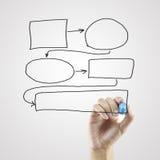 Hand getrokken grafiek of diagramsymbolen aan conc inputinformatie Stock Foto's