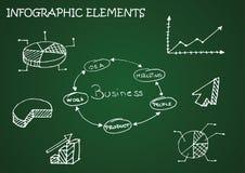 Hand gezeichnete infographics Ansammlung Lizenzfreie Stockfotografie