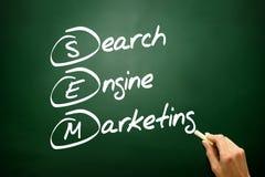 Hand gezeichnetes Konzept des Suchmaschine-Marketings (SEM) Lizenzfreie Stockbilder