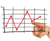 Hand and graph Royalty Free Stock Photo