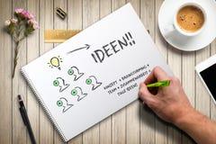 Hand het schrijven ideeconcepten met woord` ideeën ` in het Duits op een universiteitsblok royalty-vrije stock foto's