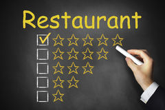Hand het schrijven restaurant bij bord het rangschikken Royalty-vrije Stock Foto