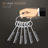 Hand holding bunch of keys for success business Royalty Free Stock Photography