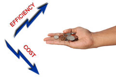 Hand holding cents with efficiency and cost arrow. Concept image of cost efficiency Royalty Free Stock Photo