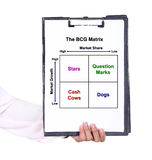 Hand holding a clipboard with The BCG Matrix chart Stock Photos