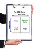 Hand holding a clipboard with The BCG Matrix chart Stock Image