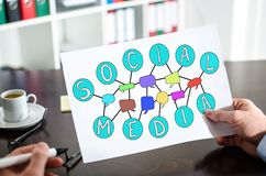 Social media concept on a paper. Hand holding a paper showing social media concept stock image