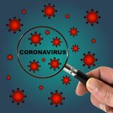 Hand with magnifying glass over coronavirus word